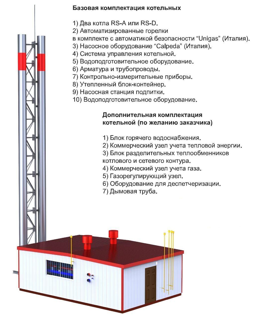 конкурсная документация на строительство блочно модульной котельной мощностью 12 мвт